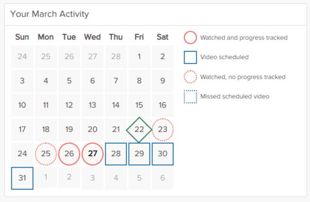 grokker calendar